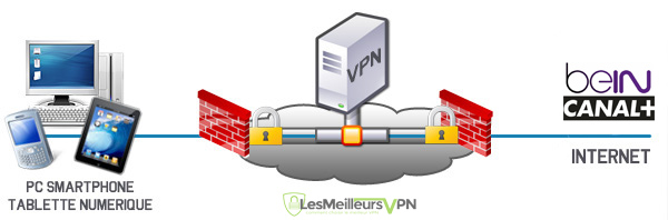 ligue-1-en-direct-vpn