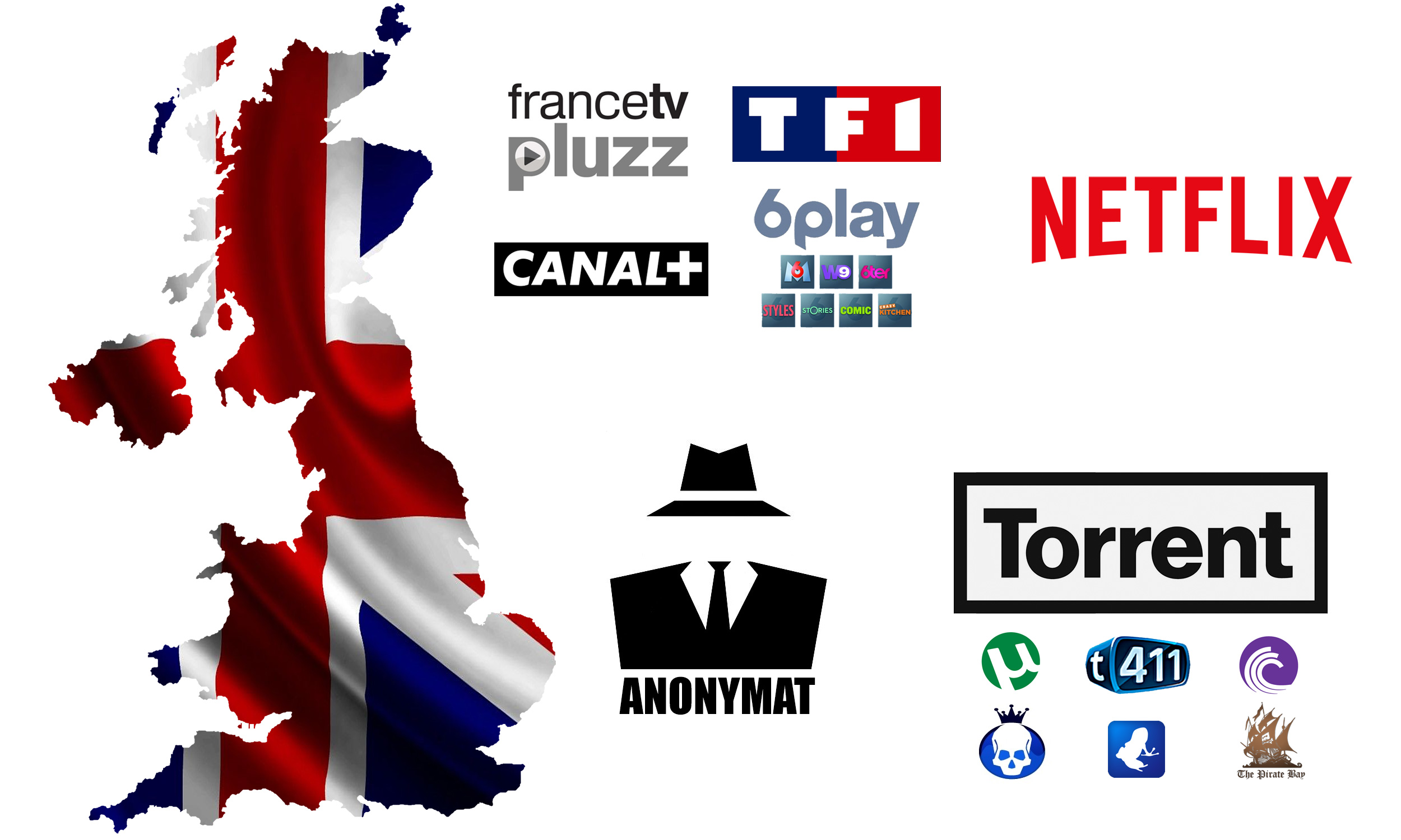 Meilleur vpn UK