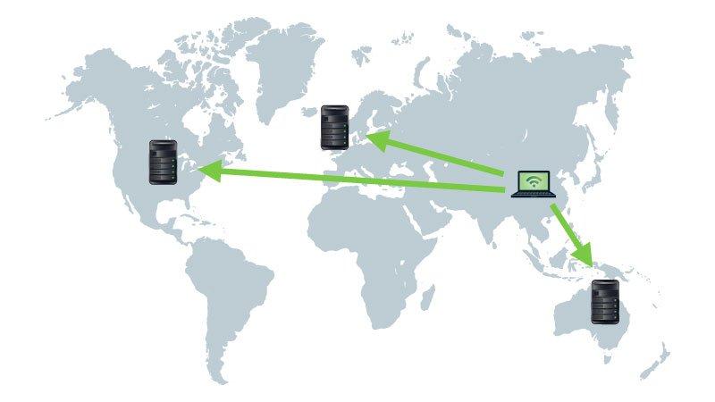 VPN pas cher : pourquoiiiiiiii ?