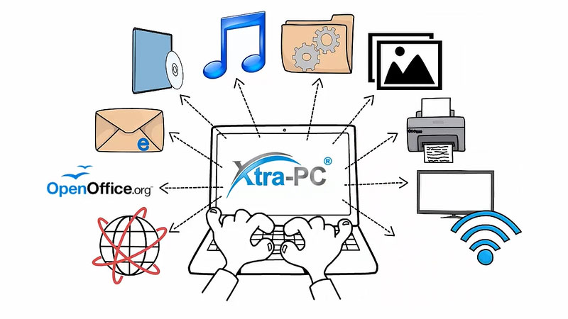xtra pc usb logiciels